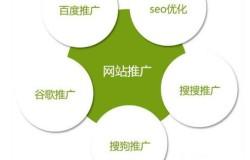 百度站长工具对网站SEO的帮助具体表现在那些方面?